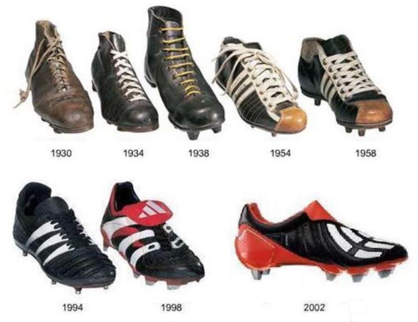 Football Boots on Wikipedia